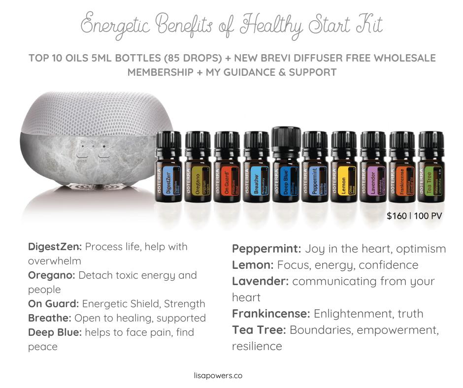 energy essential oils